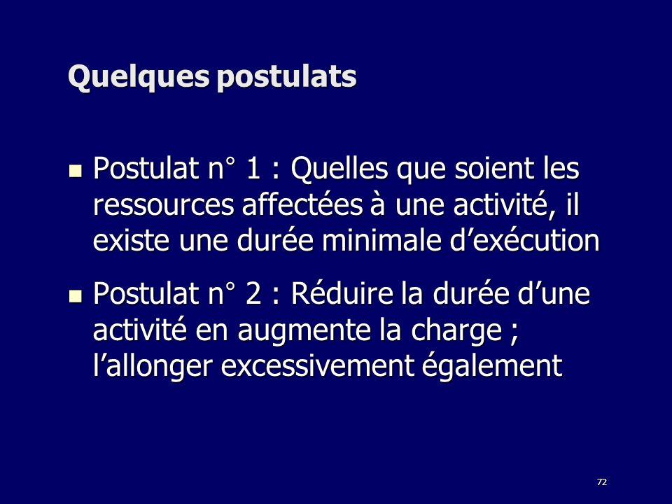 72 Quelques postulats Postulat n° 1 : Quelles que soient les ressources affectées à une activité, il existe une durée minimale dexécution Postulat n°