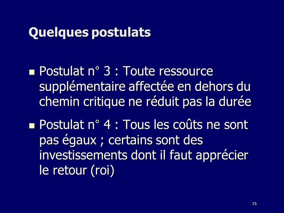 73 Quelques postulats Postulat n° 3 : Toute ressource supplémentaire affectée en dehors du chemin critique ne réduit pas la durée Postulat n° 3 : Tout