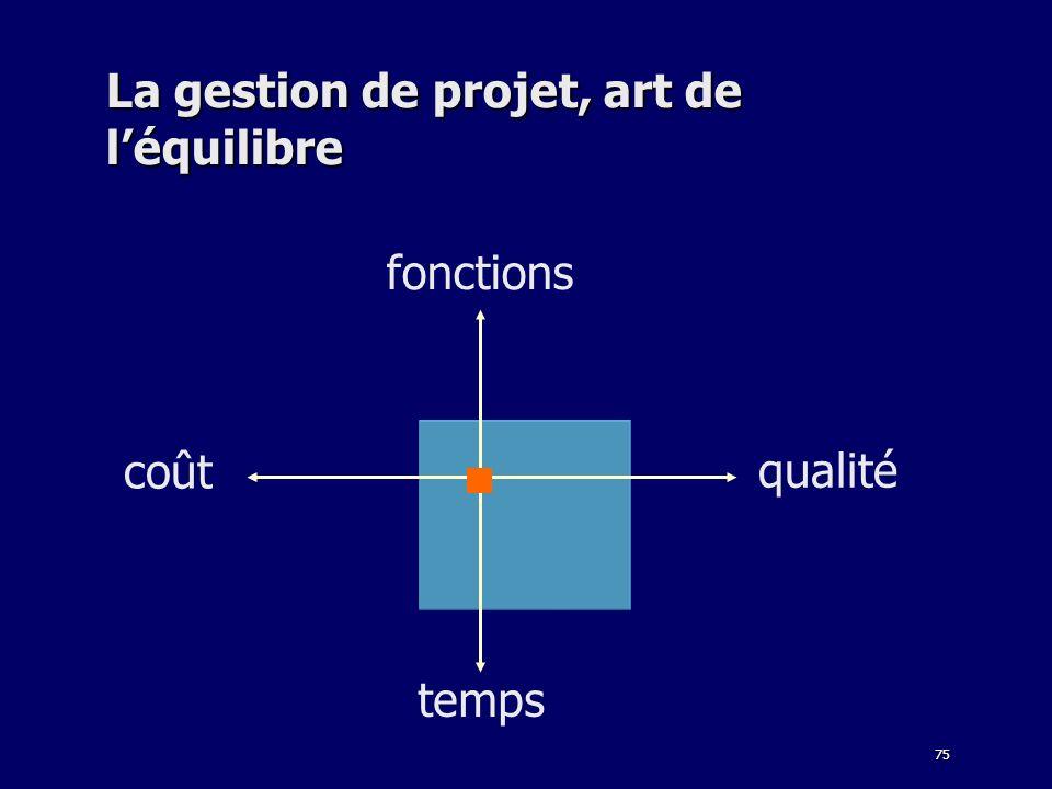 75 La gestion de projet, art de léquilibre fonctions qualité temps coût