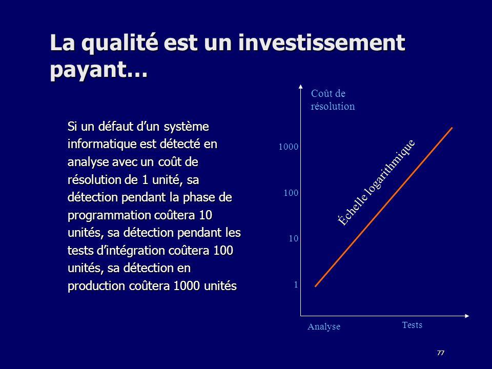 77 La qualité est un investissement payant… Si un défaut dun système informatique est détecté en analyse avec un coût de résolution de 1 unité, sa dét