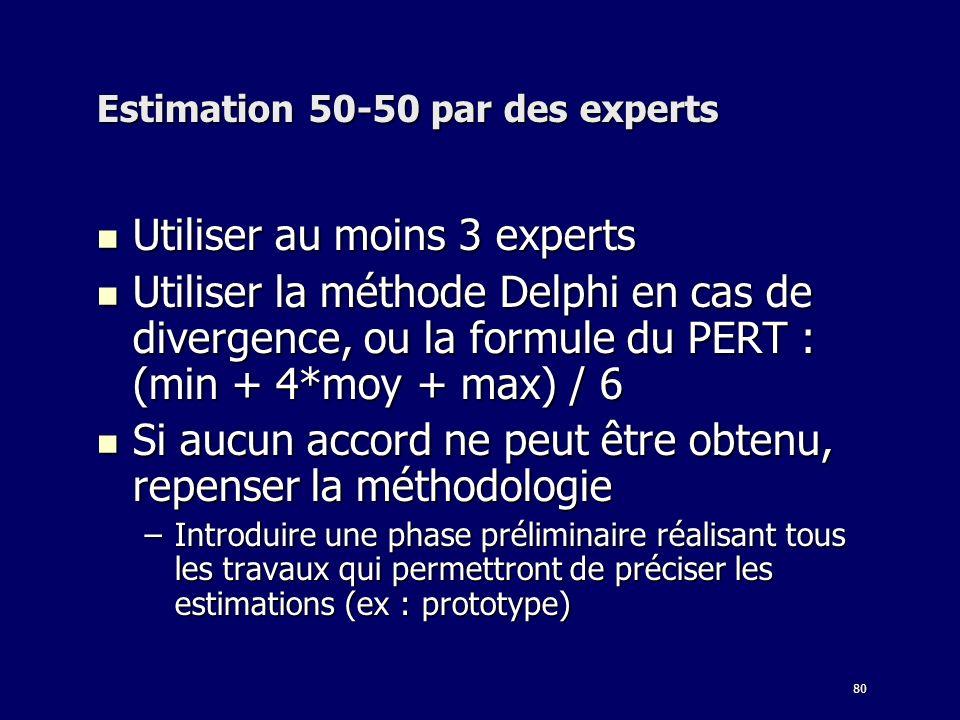 80 Estimation 50-50 par des experts Utiliser au moins 3 experts Utiliser au moins 3 experts Utiliser la méthode Delphi en cas de divergence, ou la for