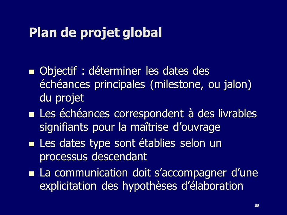 88 Plan de projet global Objectif : déterminer les dates des échéances principales (milestone, ou jalon) du projet Objectif : déterminer les dates des
