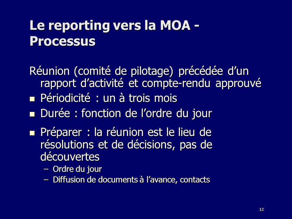 12 Le reporting vers la MOA - Processus Réunion (comité de pilotage) précédée dun rapport dactivité et compte-rendu approuvé Périodicité : un à trois