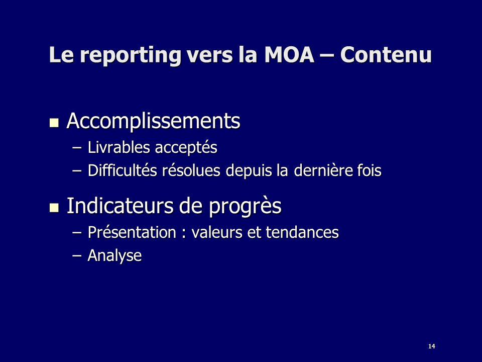 14 Le reporting vers la MOA – Contenu Accomplissements Accomplissements –Livrables acceptés –Difficultés résolues depuis la dernière fois Indicateurs