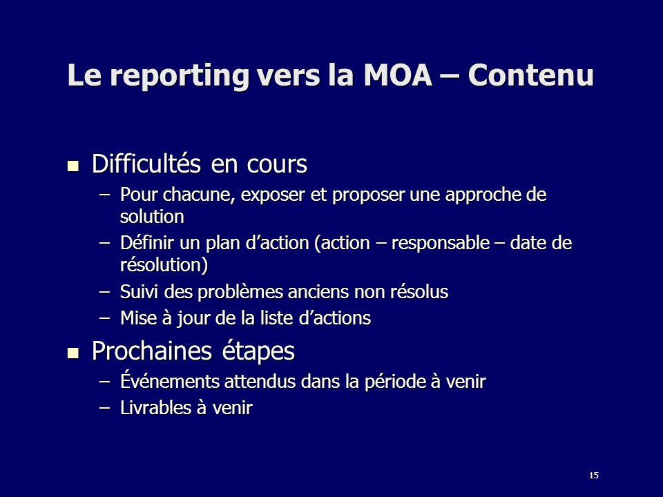 15 Le reporting vers la MOA – Contenu Difficultés en cours Difficultés en cours –Pour chacune, exposer et proposer une approche de solution –Définir u
