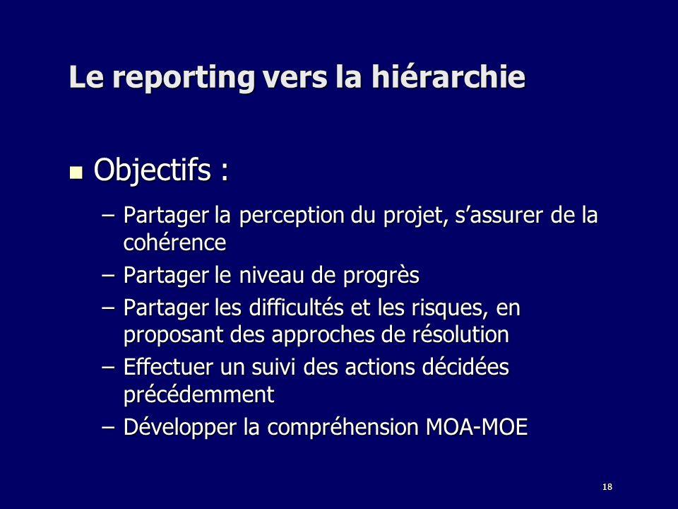 18 Le reporting vers la hiérarchie Objectifs : Objectifs : –Partager la perception du projet, sassurer de la cohérence –Partager le niveau de progrès