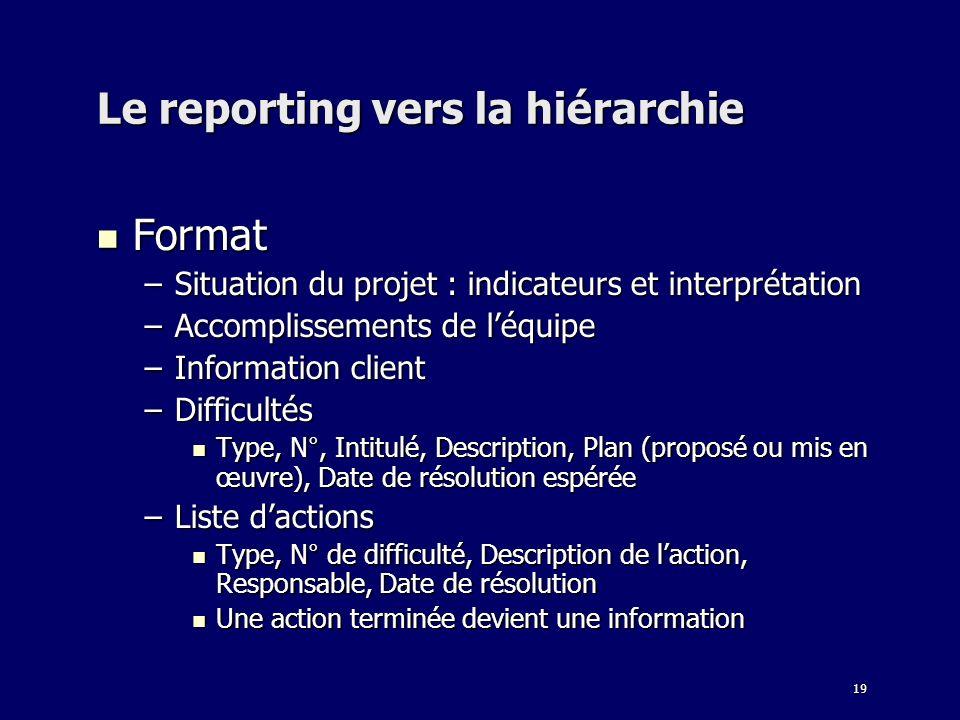 19 Le reporting vers la hiérarchie Format Format –Situation du projet : indicateurs et interprétation –Accomplissements de léquipe –Information client