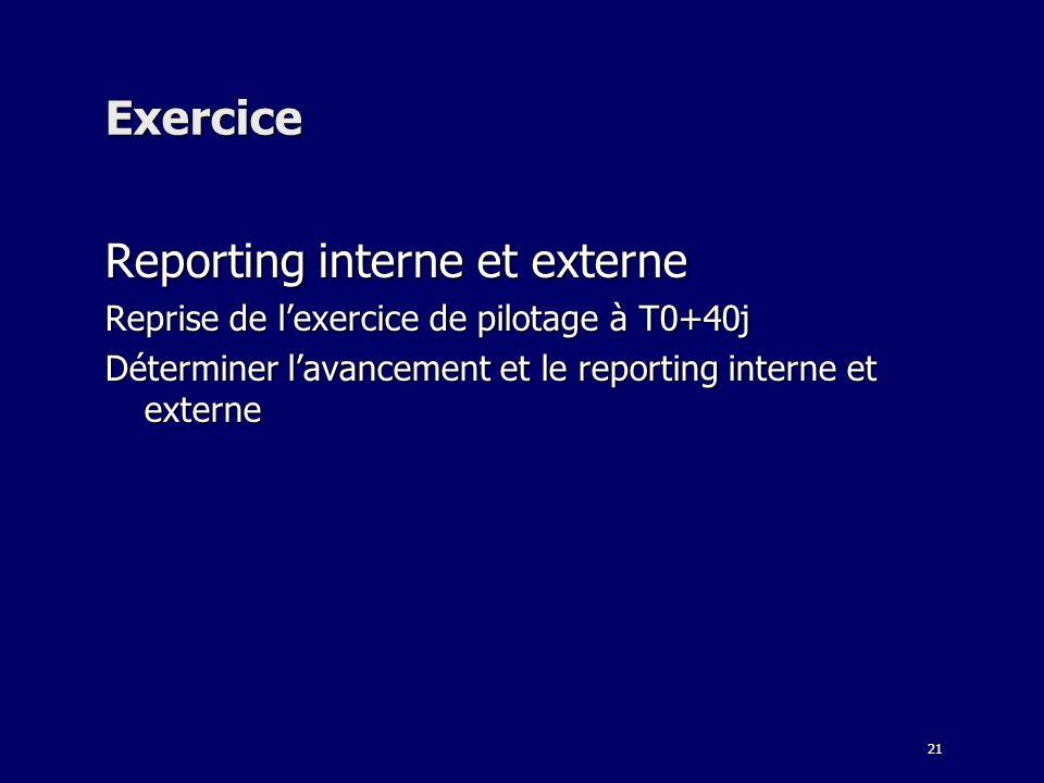 21 Exercice Reporting interne et externe Reprise de lexercice de pilotage à T0+40j Déterminer lavancement et le reporting interne et externe