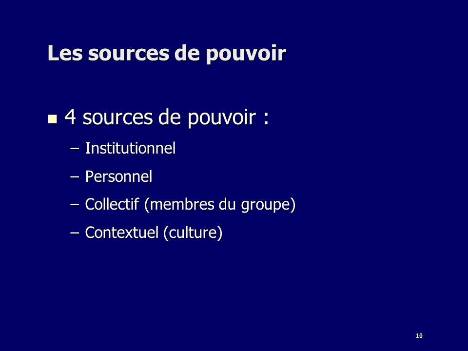10 Les sources de pouvoir 4 sources de pouvoir : 4 sources de pouvoir : –Institutionnel –Personnel –Collectif (membres du groupe) –Contextuel (culture