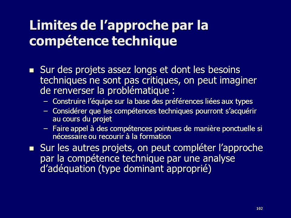 102 Limites de lapproche par la compétence technique Sur des projets assez longs et dont les besoins techniques ne sont pas critiques, on peut imagine