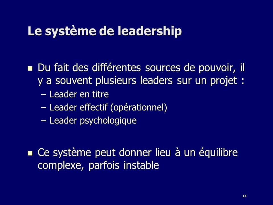 14 Le système de leadership Du fait des différentes sources de pouvoir, il y a souvent plusieurs leaders sur un projet : Du fait des différentes sourc