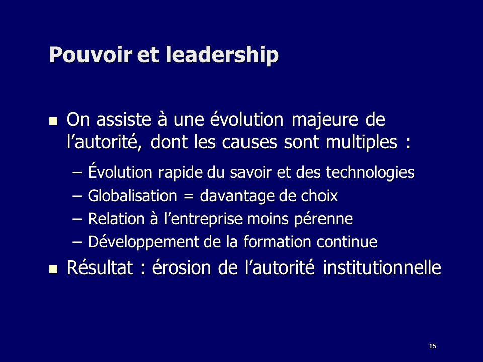 15 Pouvoir et leadership On assiste à une évolution majeure de lautorité, dont les causes sont multiples : On assiste à une évolution majeure de lauto