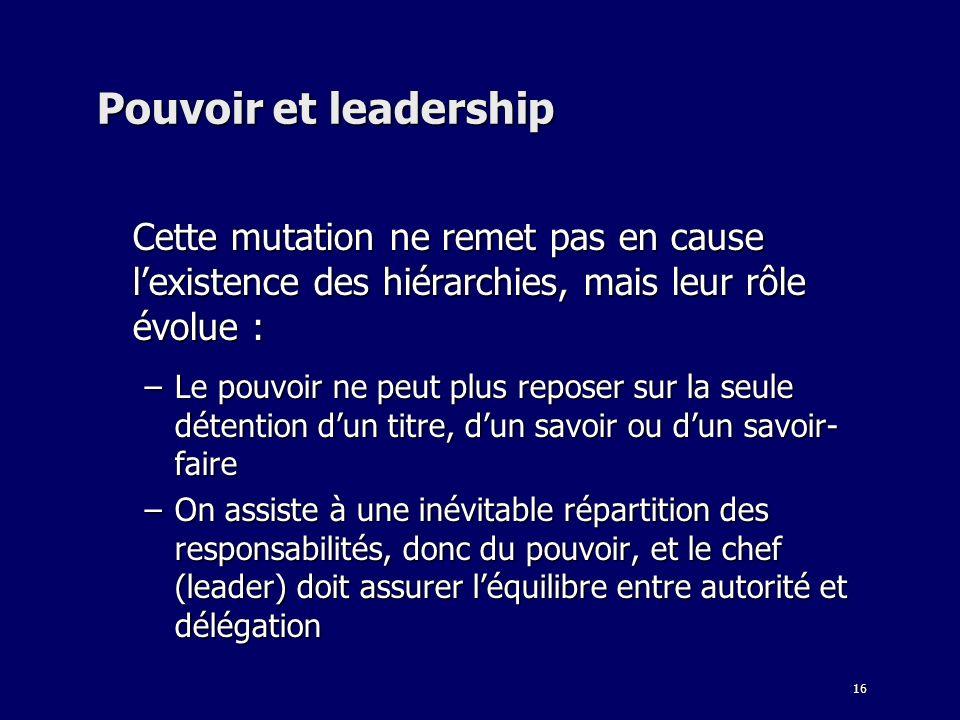 16 Pouvoir et leadership Cette mutation ne remet pas en cause lexistence des hiérarchies, mais leur rôle évolue : –Le pouvoir ne peut plus reposer sur