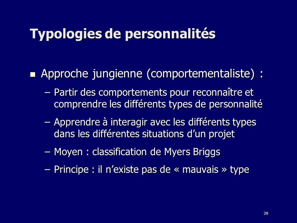 20 Typologies de personnalités Approche jungienne (comportementaliste) : Approche jungienne (comportementaliste) : –Partir des comportements pour reco