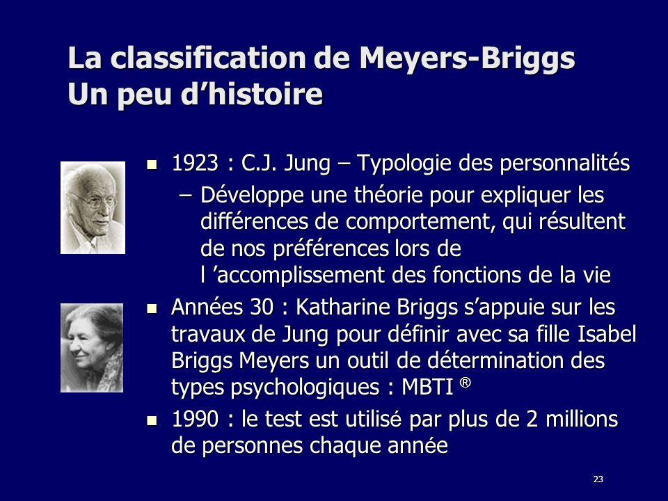 23 La classification de Meyers-Briggs Un peu dhistoire 1923 : C.J. Jung – Typologie des personnalités 1923 : C.J. Jung – Typologie des personnalités –