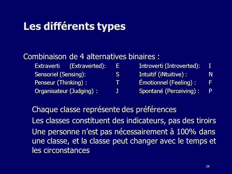 24 Les différents types Combinaison de 4 alternatives binaires : Extraverti(Extraverted): EIntroverti (Introverted): I Sensoriel (Sensing): S Intuitif