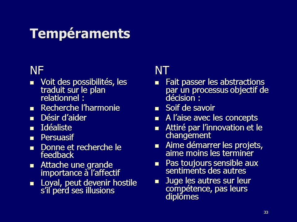 33 Tempéraments NF Voit des possibilités, les traduit sur le plan relationnel : Voit des possibilités, les traduit sur le plan relationnel : Recherche
