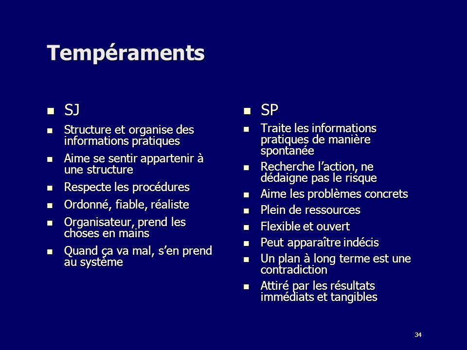 34 Tempéraments SJ SJ Structure et organise des informations pratiques Structure et organise des informations pratiques Aime se sentir appartenir à un