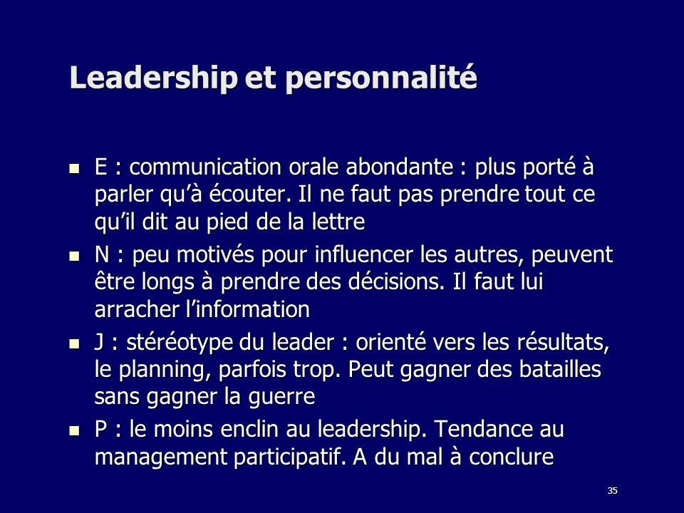 35 Leadership et personnalité E : communication orale abondante : plus porté à parler quà écouter. Il ne faut pas prendre tout ce quil dit au pied de