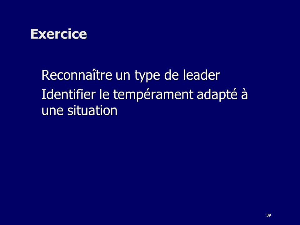 39 Exercice Reconnaître un type de leader Identifier le tempérament adapté à une situation