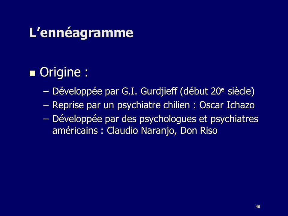 40 Lennéagramme Origine : Origine : –Développée par G.I. Gurdjieff (début 20 e siècle) –Reprise par un psychiatre chilien : Oscar Ichazo –Développée p