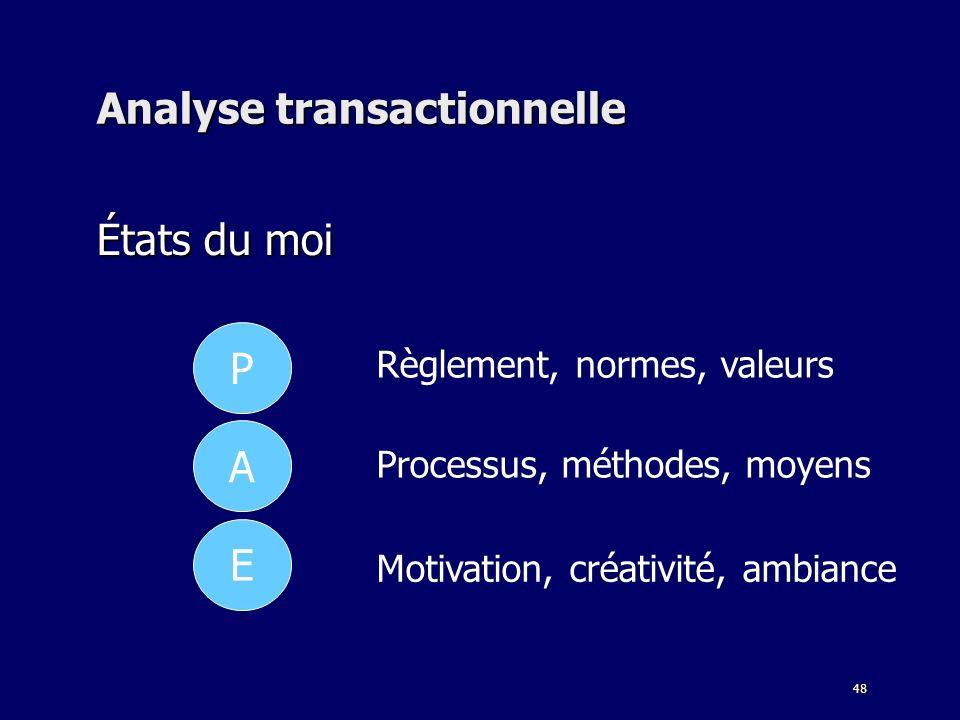 48 Analyse transactionnelle États du moi P A E Règlement, normes, valeurs Processus, méthodes, moyens Motivation, créativité, ambiance