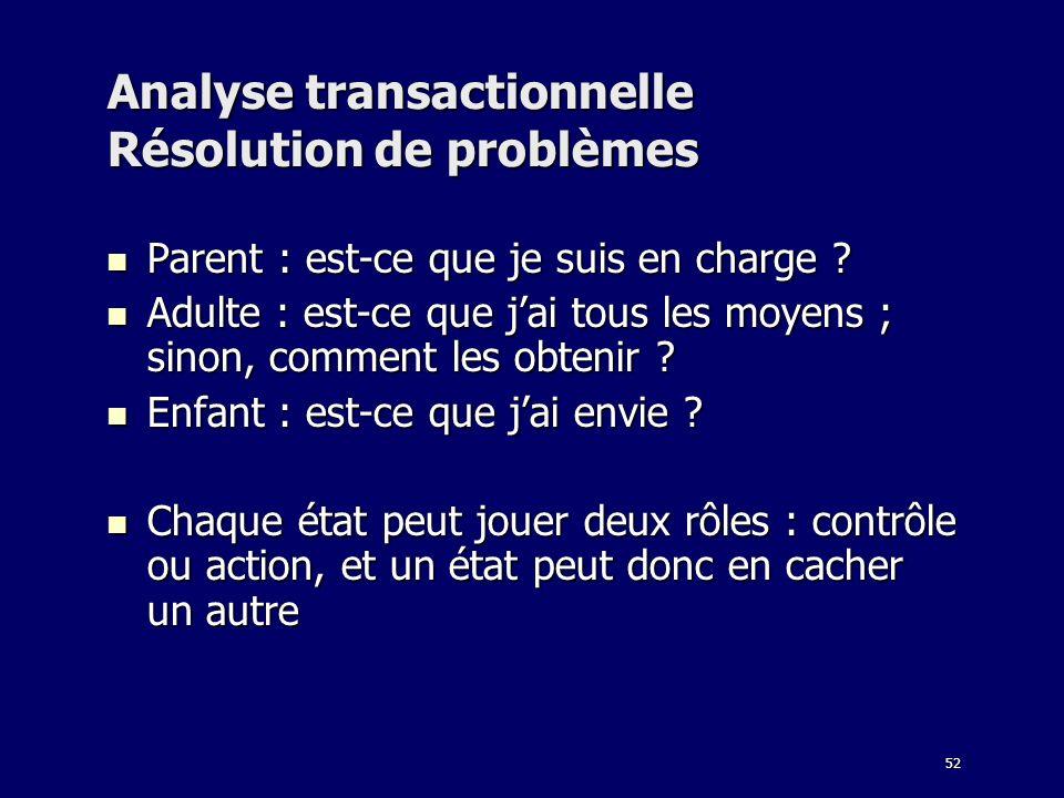 52 Analyse transactionnelle Résolution de problèmes Parent : est-ce que je suis en charge ? Parent : est-ce que je suis en charge ? Adulte : est-ce qu