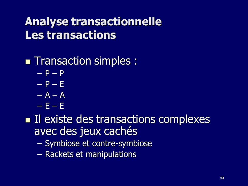 53 Analyse transactionnelle Les transactions Transaction simples : Transaction simples : –P – P –P – E –A – A –E – E Il existe des transactions comple
