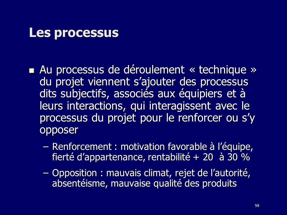 59 Les processus Au processus de déroulement « technique » du projet viennent sajouter des processus dits subjectifs, associés aux équipiers et à leur