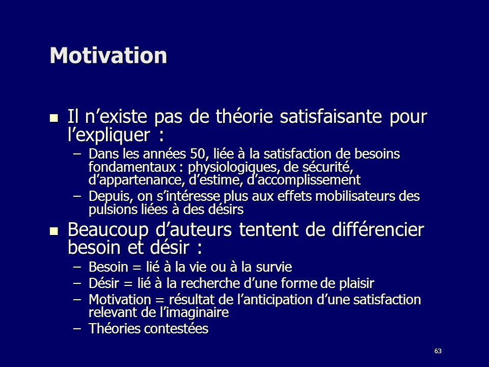 63 Motivation Il nexiste pas de théorie satisfaisante pour lexpliquer : Il nexiste pas de théorie satisfaisante pour lexpliquer : –Dans les années 50,