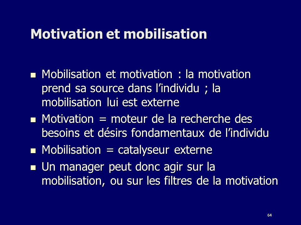 64 Motivation et mobilisation Mobilisation et motivation : la motivation prend sa source dans lindividu ; la mobilisation lui est externe Mobilisation