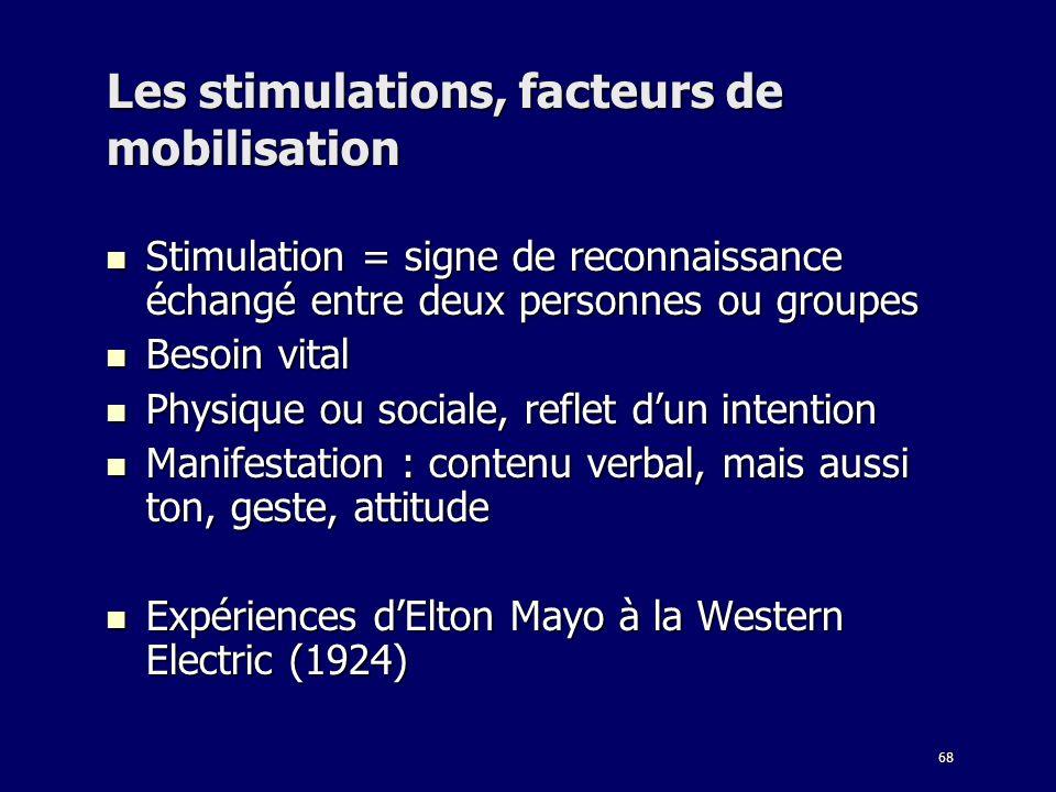 68 Les stimulations, facteurs de mobilisation Stimulation = signe de reconnaissance échangé entre deux personnes ou groupes Stimulation = signe de rec