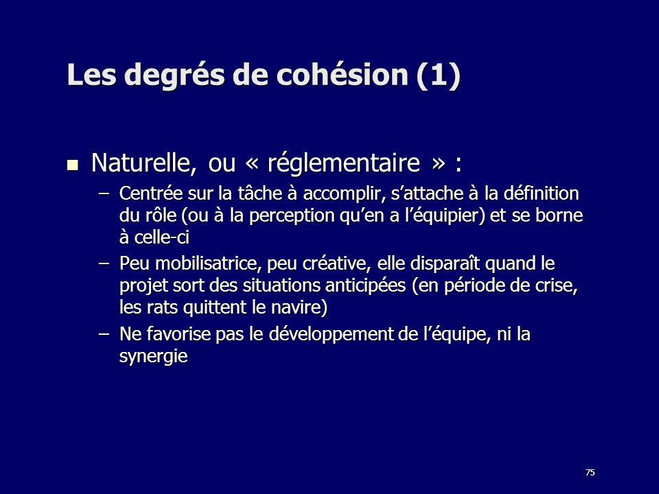 75 Les degrés de cohésion (1) Naturelle, ou « réglementaire » : Naturelle, ou « réglementaire » : –Centrée sur la tâche à accomplir, sattache à la déf