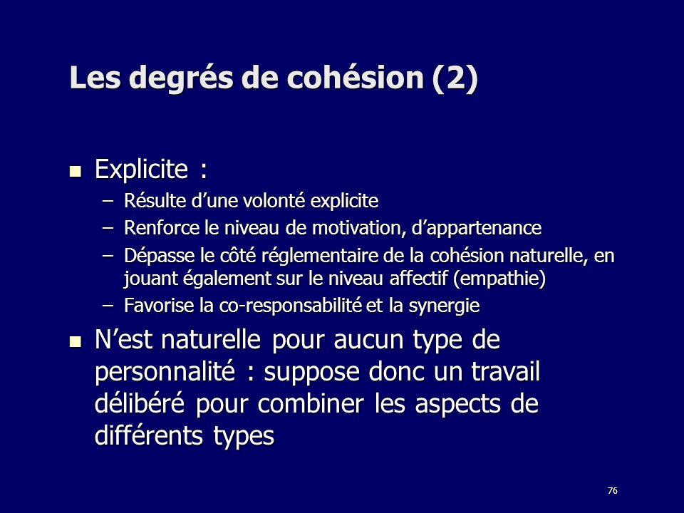 76 Les degrés de cohésion (2) Explicite : Explicite : –Résulte dune volonté explicite –Renforce le niveau de motivation, dappartenance –Dépasse le côt