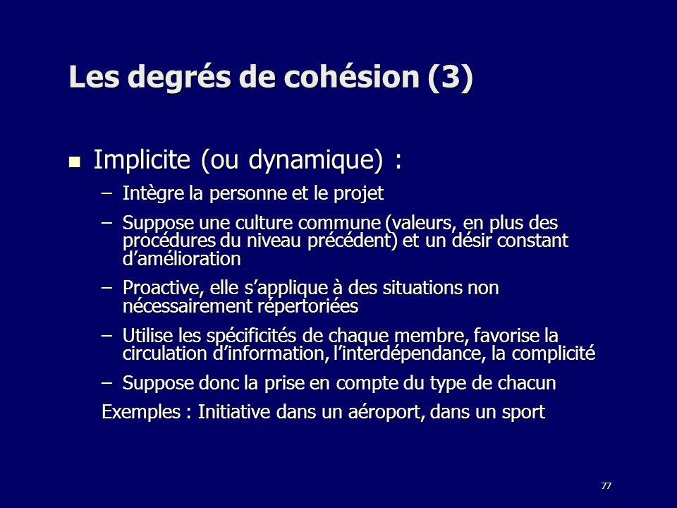 77 Les degrés de cohésion (3) Implicite (ou dynamique) : Implicite (ou dynamique) : –Intègre la personne et le projet –Suppose une culture commune (va