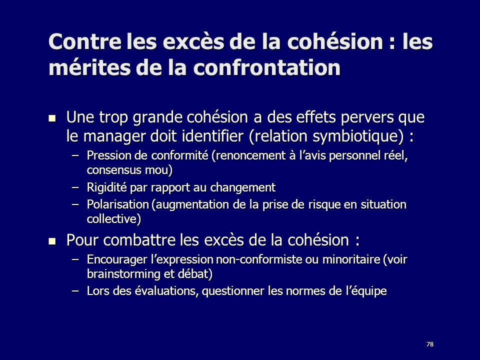 78 Contre les excès de la cohésion : les mérites de la confrontation Une trop grande cohésion a des effets pervers que le manager doit identifier (rel