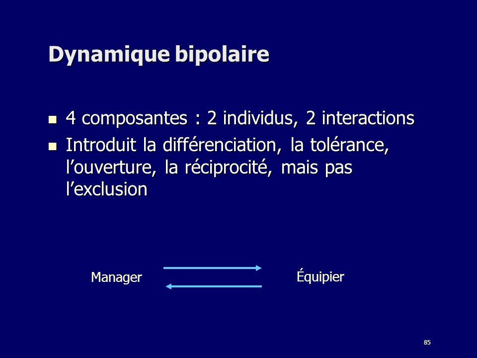 85 Dynamique bipolaire 4 composantes : 2 individus, 2 interactions 4 composantes : 2 individus, 2 interactions Introduit la différenciation, la toléra