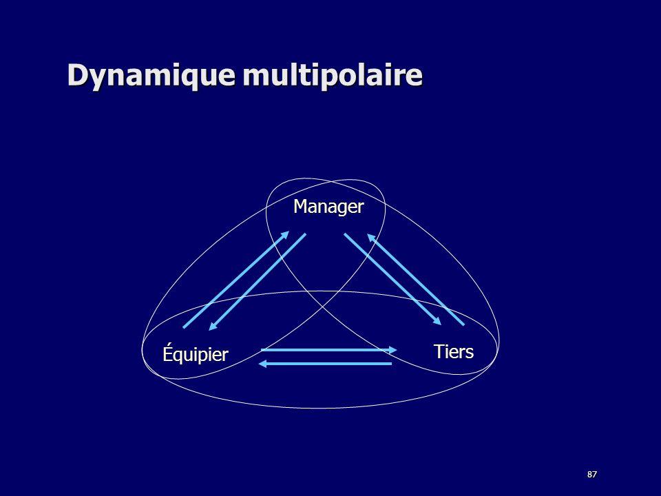 87 Dynamique multipolaire Manager Équipier Tiers