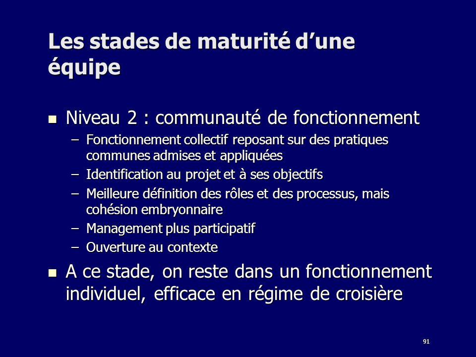 91 Les stades de maturité dune équipe Niveau 2 : communauté de fonctionnement Niveau 2 : communauté de fonctionnement –Fonctionnement collectif reposa