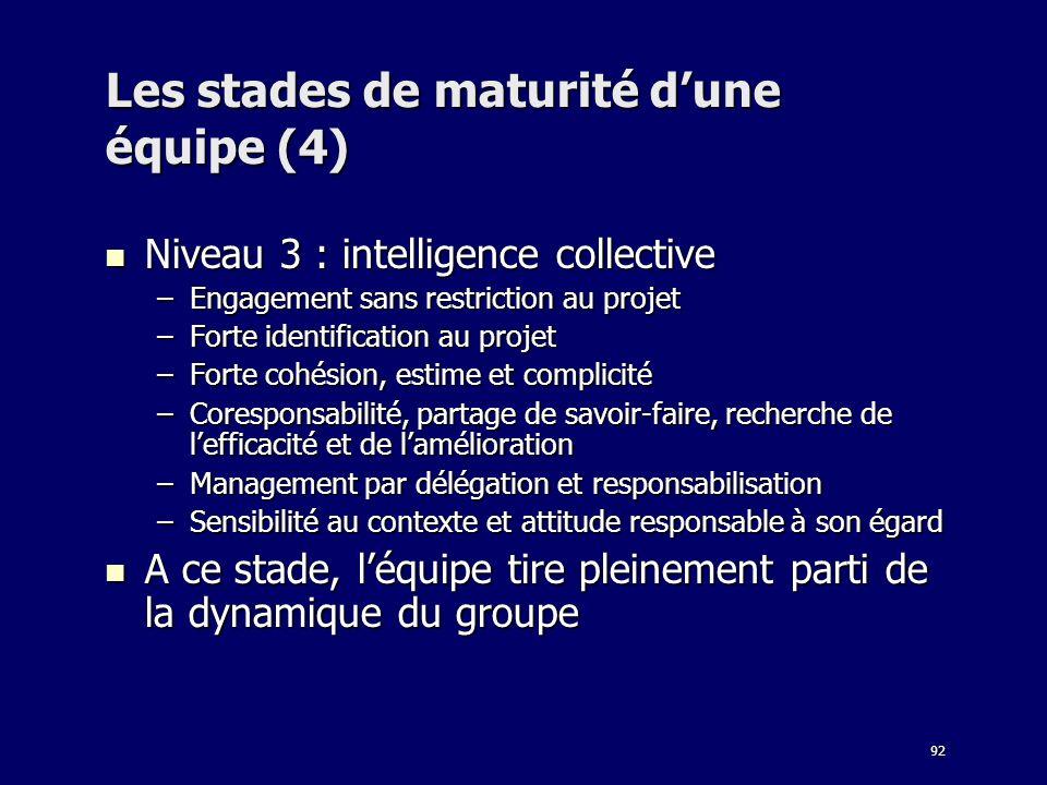 92 Les stades de maturité dune équipe (4) Niveau 3 : intelligence collective Niveau 3 : intelligence collective –Engagement sans restriction au projet
