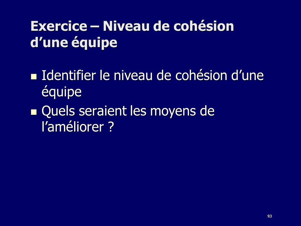 93 Exercice – Niveau de cohésion dune équipe Identifier le niveau de cohésion dune équipe Identifier le niveau de cohésion dune équipe Quels seraient