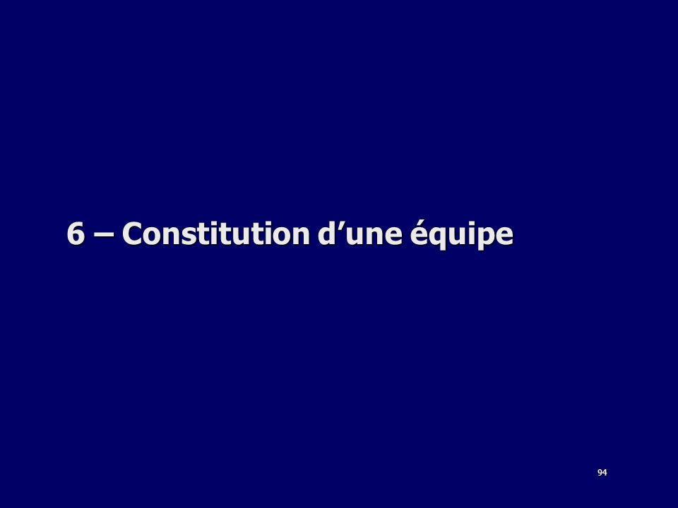 94 6 – Constitution dune équipe