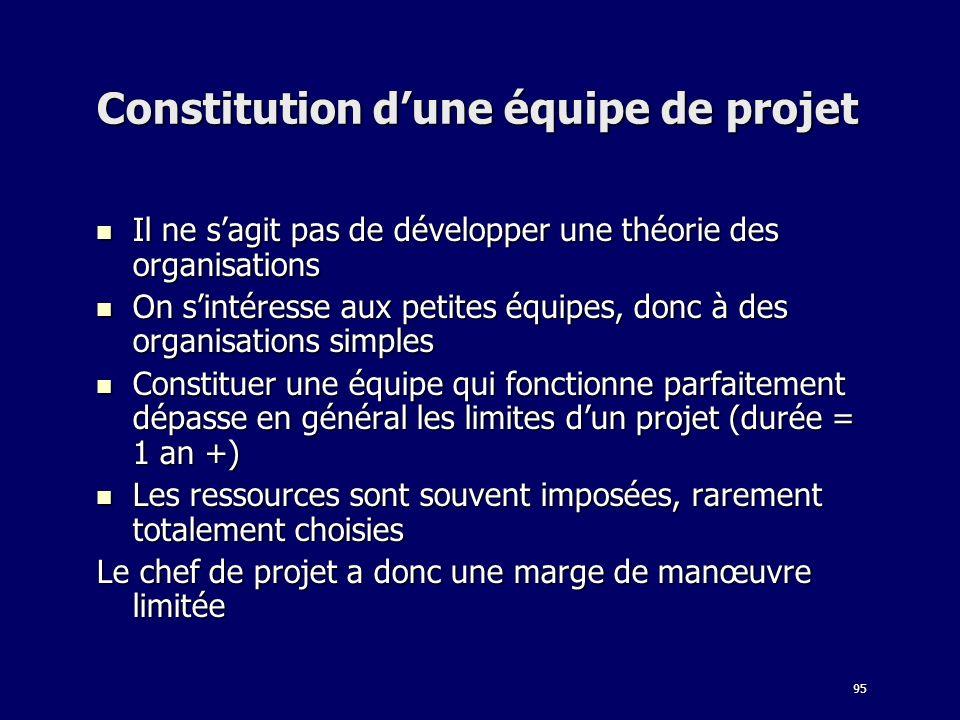 95 Constitution dune équipe de projet Il ne sagit pas de développer une théorie des organisations Il ne sagit pas de développer une théorie des organi