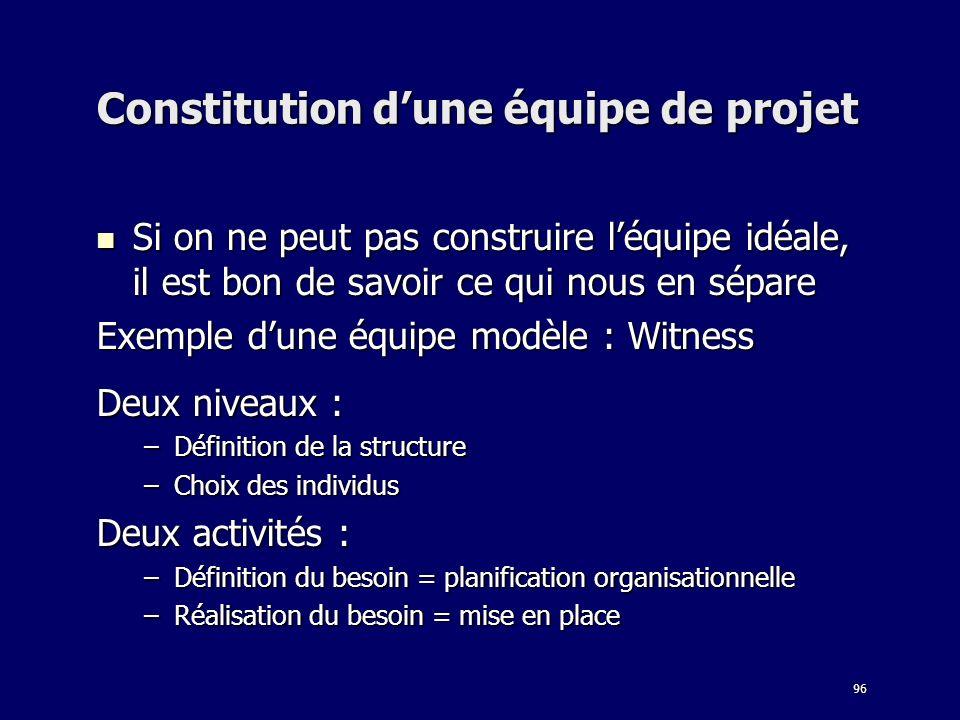 96 Constitution dune équipe de projet Si on ne peut pas construire léquipe idéale, il est bon de savoir ce qui nous en sépare Si on ne peut pas constr