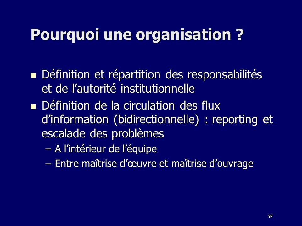 97 Pourquoi une organisation ? Définition et répartition des responsabilités et de lautorité institutionnelle Définition et répartition des responsabi