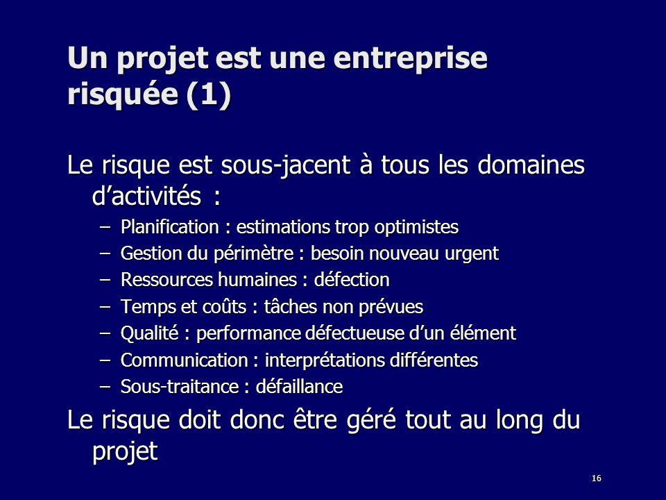 16 Un projet est une entreprise risquée (1) Le risque est sous-jacent à tous les domaines dactivités : –Planification : estimations trop optimistes –G