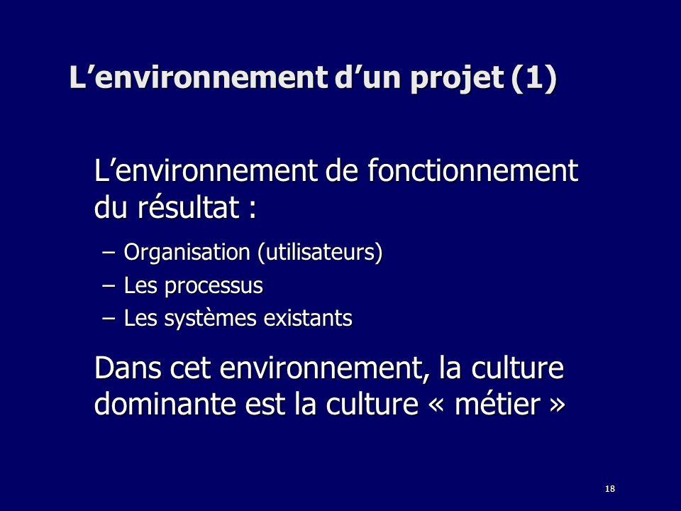18 Lenvironnement dun projet (1) Lenvironnement de fonctionnement du résultat : –Organisation (utilisateurs) –Les processus –Les systèmes existants Da