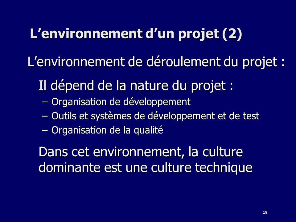 19 Lenvironnement dun projet (2) Lenvironnement de déroulement du projet : Il dépend de la nature du projet : –Organisation de développement –Outils e