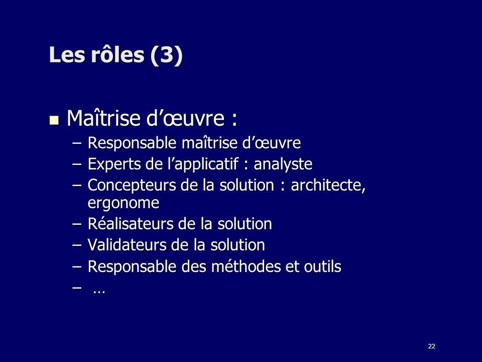 22 Les rôles (3) Maîtrise dœuvre : Maîtrise dœuvre : –Responsable maîtrise dœuvre –Experts de lapplicatif : analyste –Concepteurs de la solution : arc