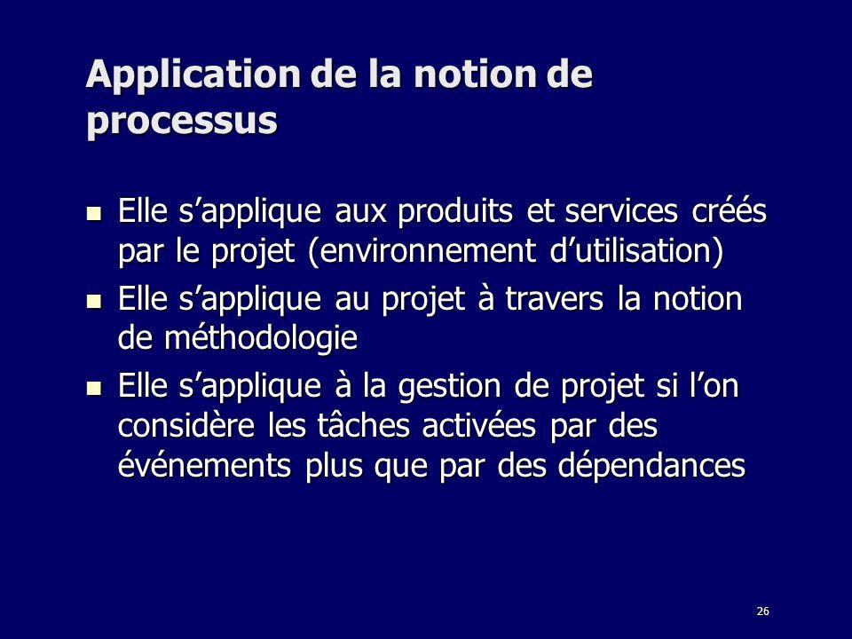 26 Application de la notion de processus Elle sapplique aux produits et services créés par le projet (environnement dutilisation) Elle sapplique aux p